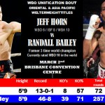 Randall Bailey - Jeff Horn, the Brisbane Olympian affectionally known as 'The World's Toughest School Teacher' and making international headlines in the welterweight division dominated by Floyd Mayweather, faces a tough homecoming in Brisbane on March 2, with the reward being a potential world title shot inside 18 months.