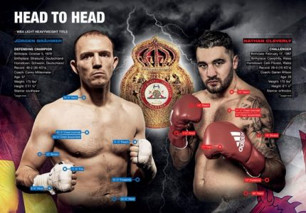 Juergen Braehmer vs. Nathan Cleverly Weights / Video