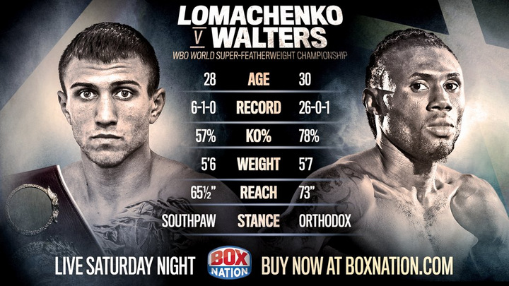 Nicholas Walters, Vasyl Lomachenko - Pound-for-pound star  expects a very difficult night's work when he steps in against the formidable Nicholas Walters.