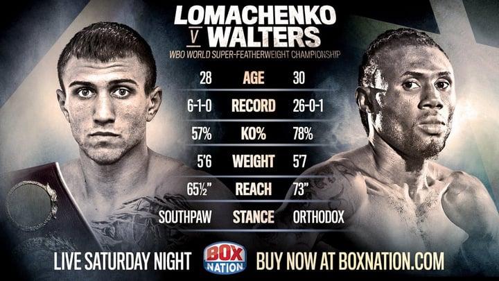 Nicholas Walters Vasyl Lomachenko Boxing News