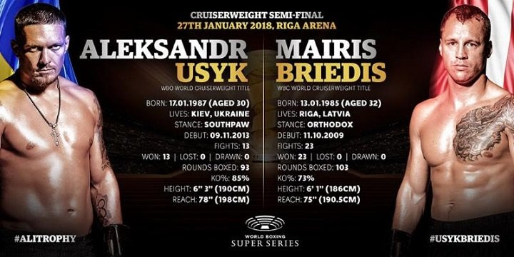 Aleksandr Usyk Mairis Briedis Boxing News