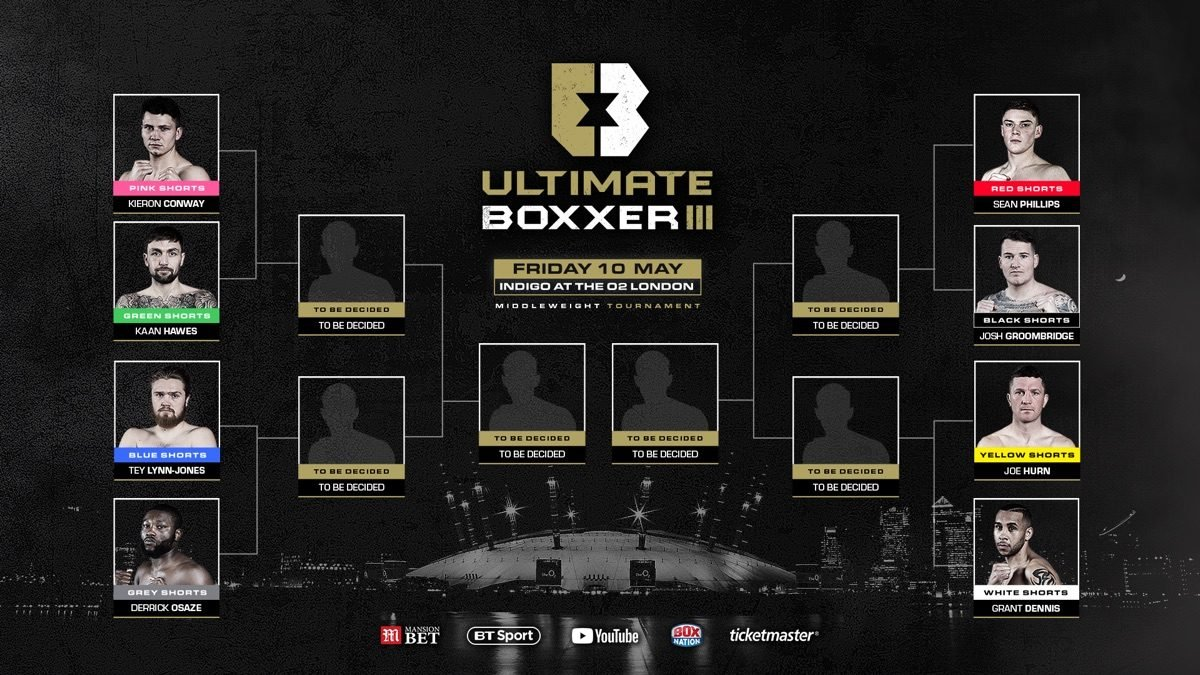 Ultimate Boxxer III British Boxing Press Room