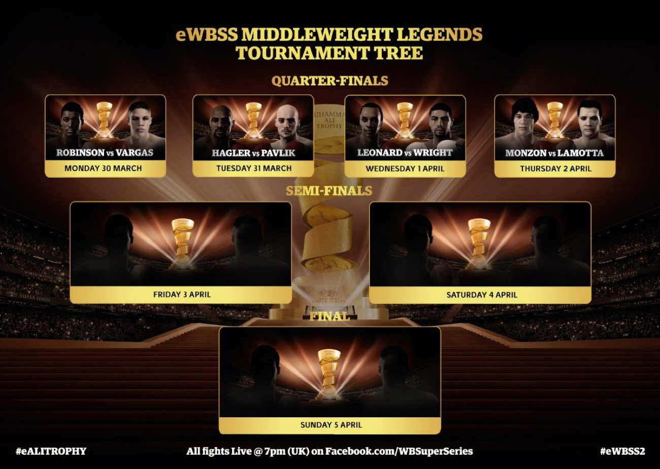 - Monzon & LaMotta Lock Horns in Tonight's eWBSS Quarter-Final