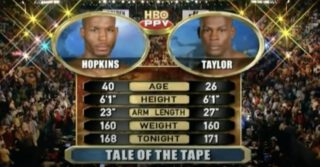 "Jermain Taylor - Bernard Hopkins had already made history, now he was fighting for even more. The legendary ""Executioner"" from Philadelphia had succesfuly defended his world middleweight crown an amazing 20 times, and against new star in the making Jermain Taylor the fantastically conditioned 40 year old was going for title defence number-21."