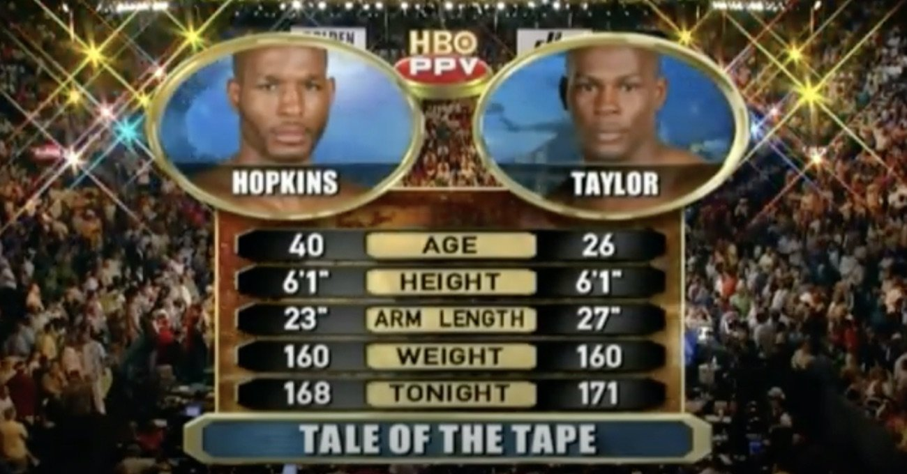 Bernard Hopkins - Bernard Hopkins