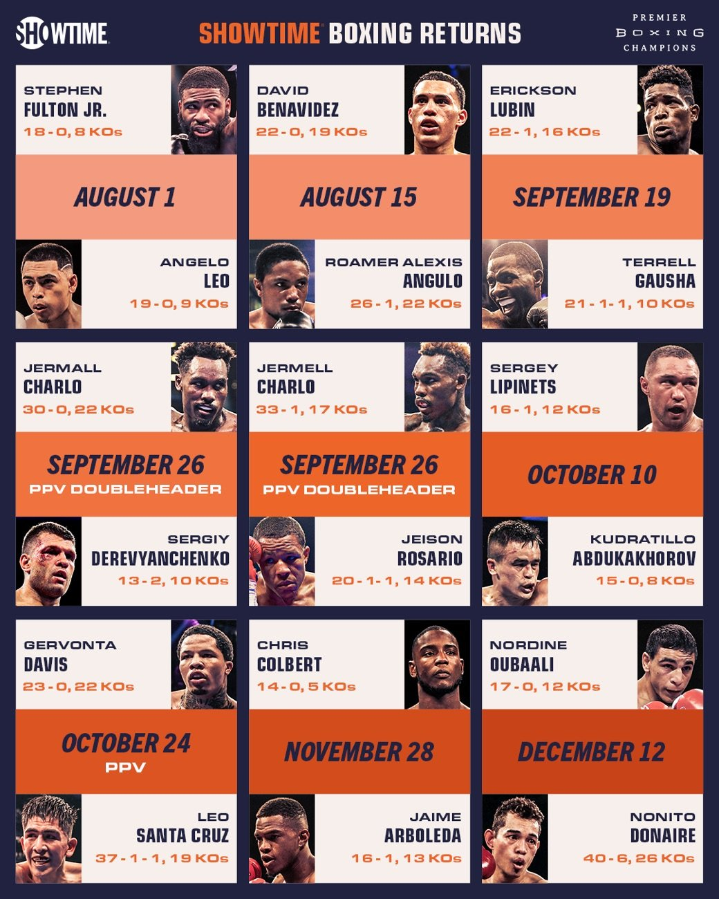 Jeison Rosario, Jermall Charlo, Jermell Charlo, Sergey Derevyanchenko - Showtime Sports® And Premier Boxing Champions Return To The Ring With Robust Live Boxing Schedule Spanning Five Months - Nine Live Events * 18 Undefeated Fighters * Nine World Champions and Eight World Championship Fights Begin Saturday, August 1