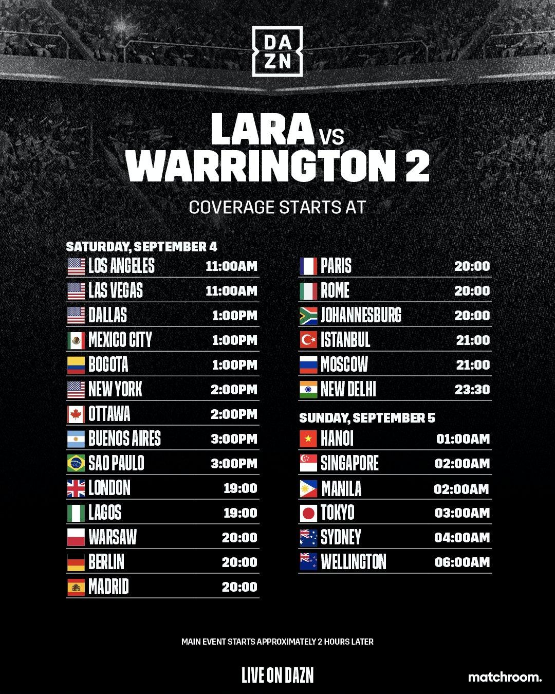 Conor Benn, Josh Warrington, Mauricio Lara - Boxing News